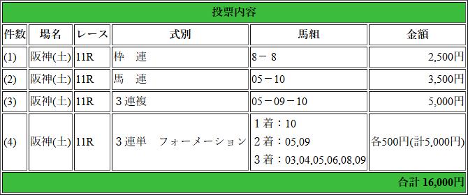 f:id:yu-ichi211:20180303052321p:plain
