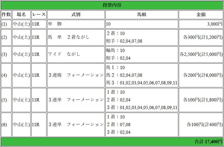 f:id:yu-ichi211:20180310012740p:plain