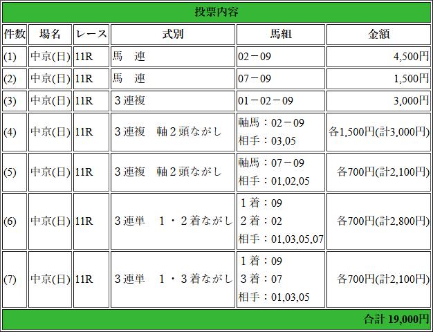 f:id:yu-ichi211:20180311011536p:plain