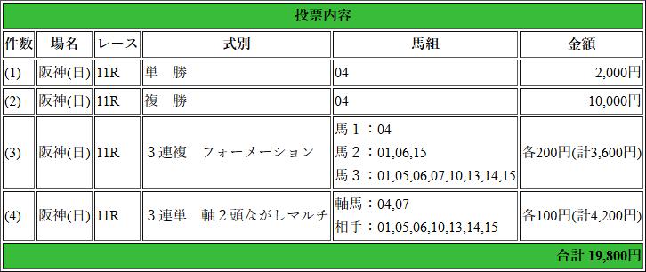 f:id:yu-ichi211:20180311012005p:plain