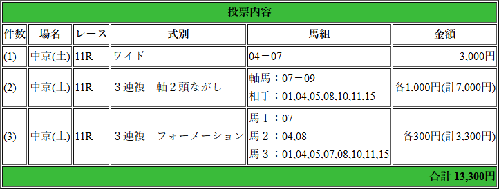 f:id:yu-ichi211:20180317080626p:plain
