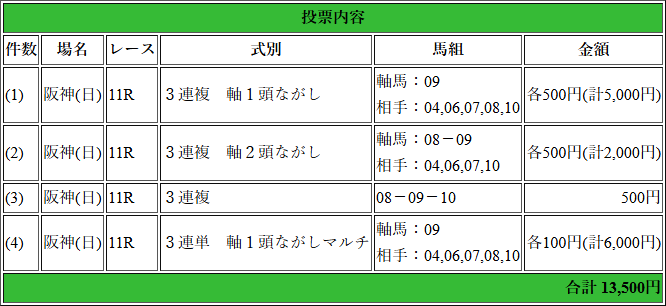 f:id:yu-ichi211:20180318025621p:plain