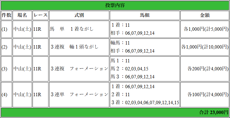 f:id:yu-ichi211:20180324062309p:plain