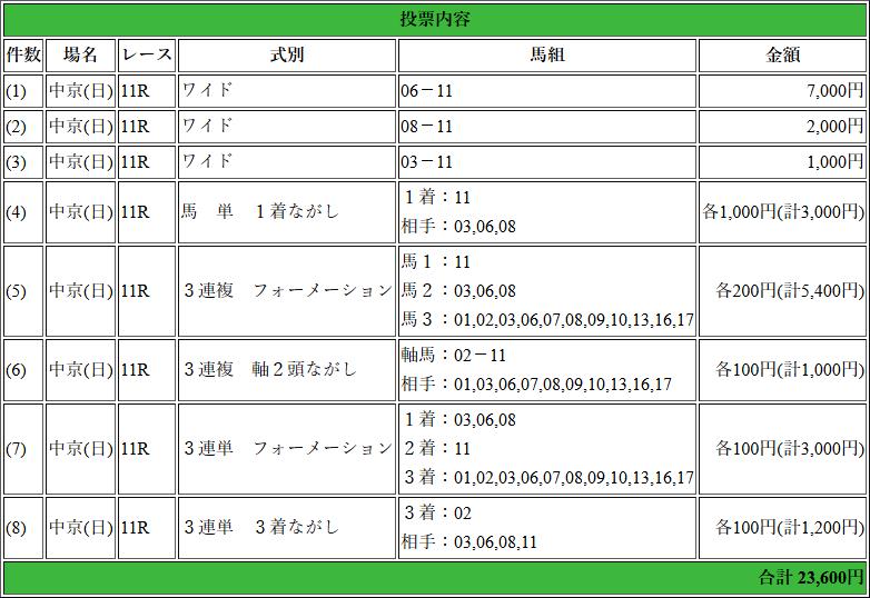 f:id:yu-ichi211:20180325063840p:plain