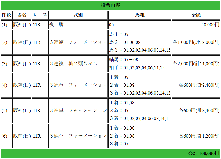 f:id:yu-ichi211:20180401013431p:plain