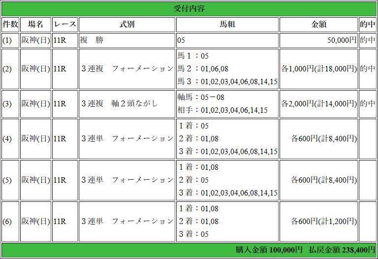 f:id:yu-ichi211:20180403201329p:plain