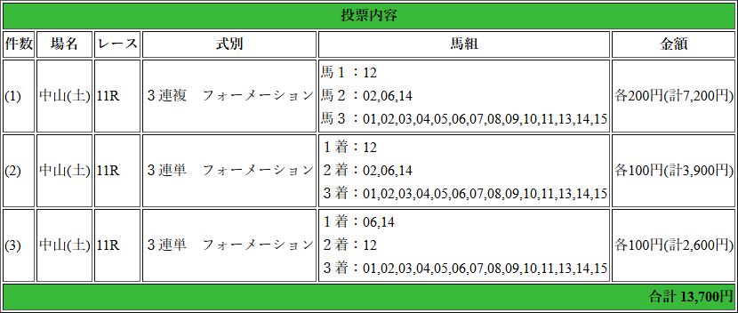 f:id:yu-ichi211:20180407052904p:plain