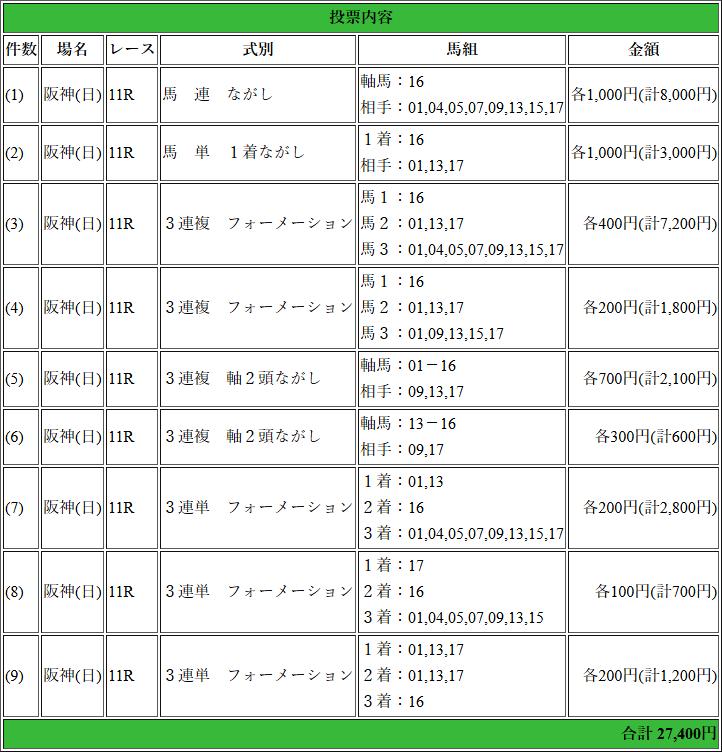 f:id:yu-ichi211:20180408074348p:plain