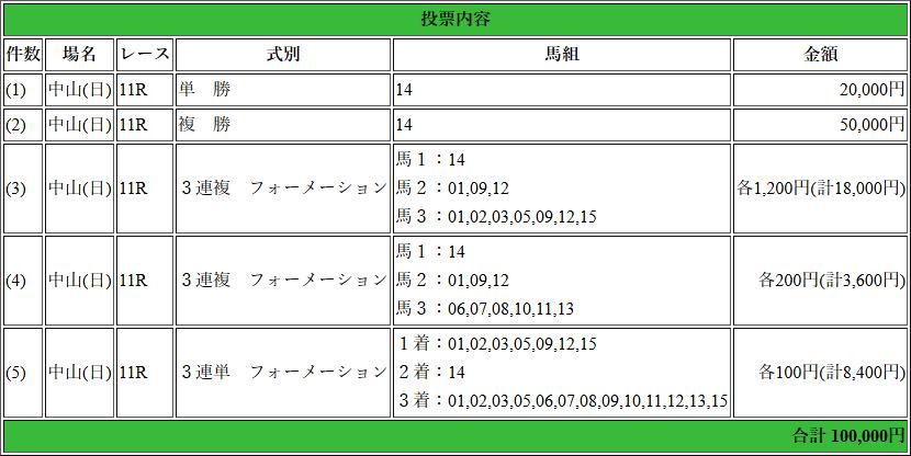 f:id:yu-ichi211:20180415031541p:plain