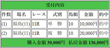 f:id:yu-ichi211:20180419043212p:plain