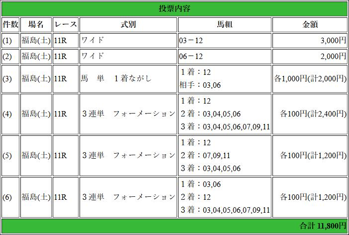 f:id:yu-ichi211:20180421034722p:plain