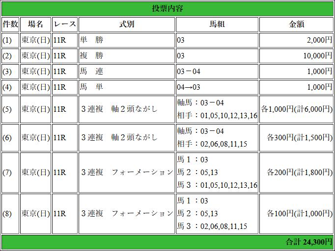 f:id:yu-ichi211:20180422024854p:plain