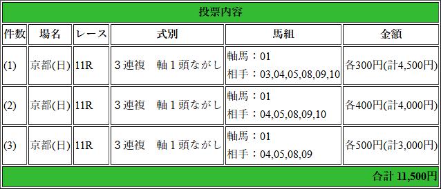 f:id:yu-ichi211:20180422025053p:plain