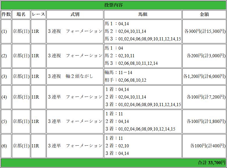 f:id:yu-ichi211:20180429012241p:plain