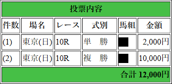 f:id:yu-ichi211:20180429012903p:plain