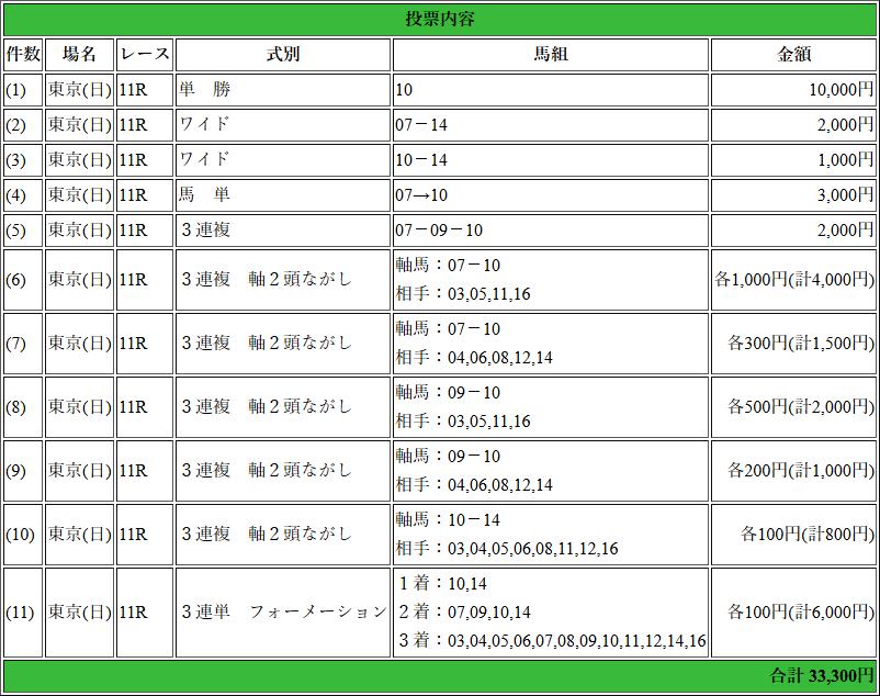 f:id:yu-ichi211:20180506032807p:plain