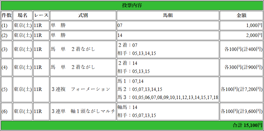 f:id:yu-ichi211:20180512025115p:plain