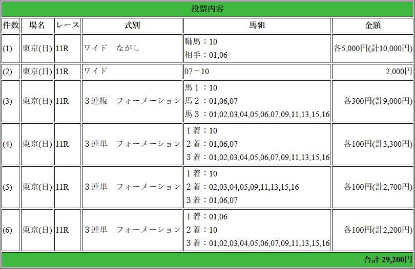 f:id:yu-ichi211:20180513071011p:plain