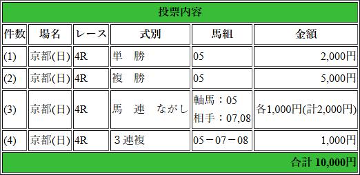 f:id:yu-ichi211:20180513071217p:plain