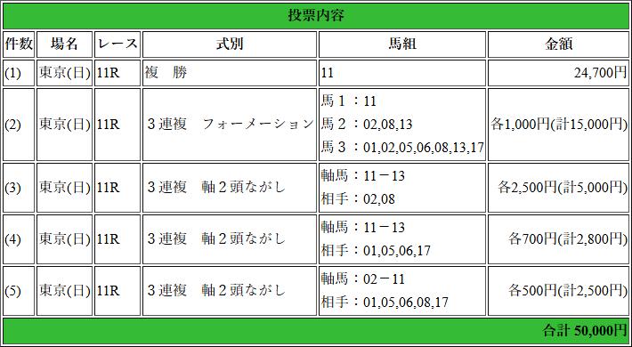 f:id:yu-ichi211:20180520014601p:plain