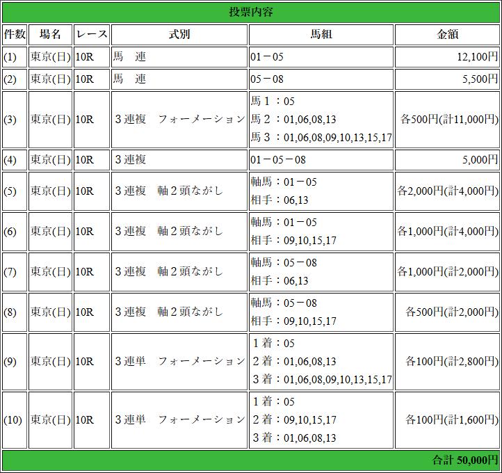 f:id:yu-ichi211:20180527041723p:plain