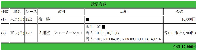 f:id:yu-ichi211:20180527042055p:plain