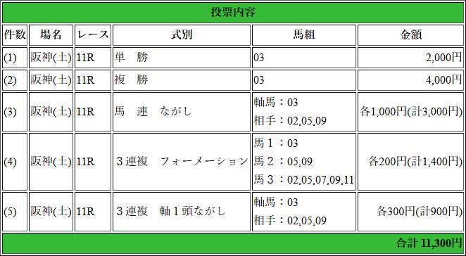 f:id:yu-ichi211:20180602022413p:plain
