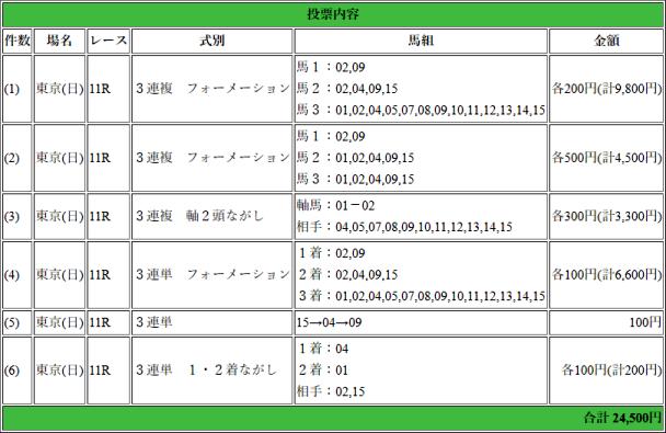 f:id:yu-ichi211:20180603040845p:plain