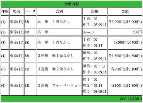 f:id:yu-ichi211:20180603041402p:plain