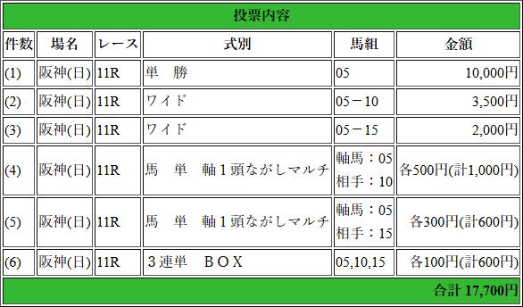 f:id:yu-ichi211:20180610040457p:plain