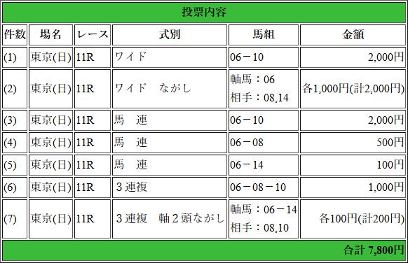 f:id:yu-ichi211:20180610041155p:plain