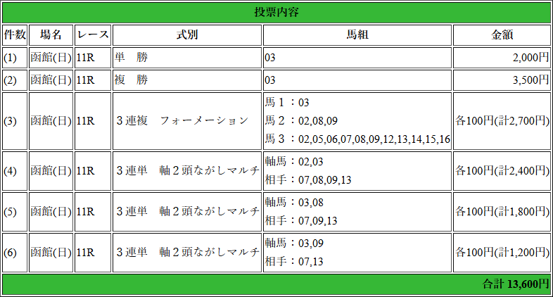 f:id:yu-ichi211:20180617041346p:plain