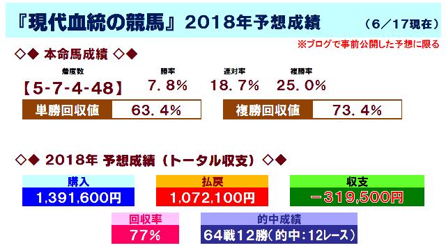 f:id:yu-ichi211:20180618035118p:plain