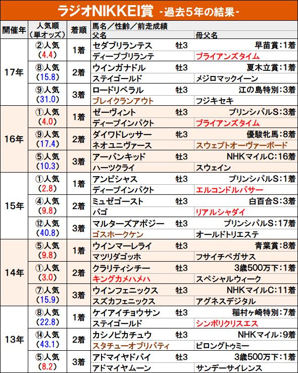 f:id:yu-ichi211:20180628004634p:plain