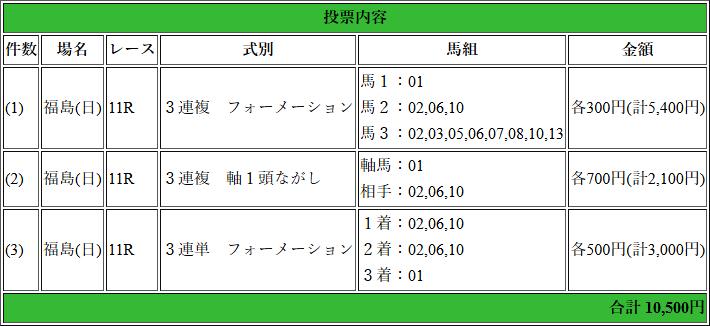f:id:yu-ichi211:20180701031136p:plain