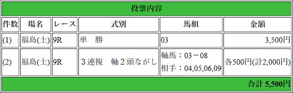 f:id:yu-ichi211:20180707035828p:plain