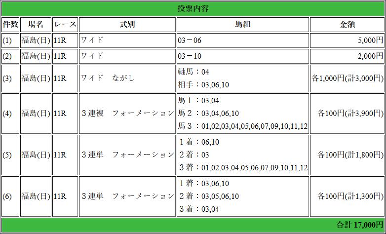 f:id:yu-ichi211:20180708042850p:plain