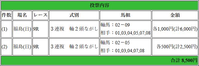 f:id:yu-ichi211:20180708043052p:plain