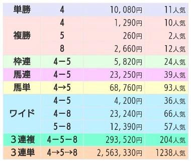 f:id:yu-ichi211:20180710000008j:plain