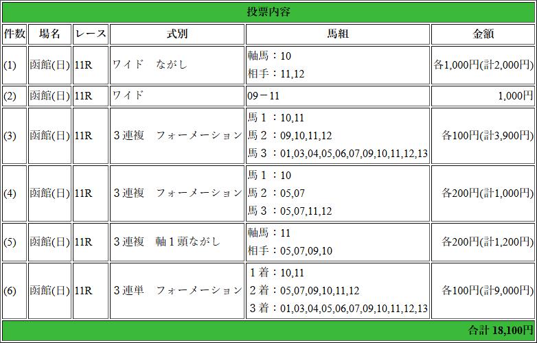 f:id:yu-ichi211:20180715034259p:plain
