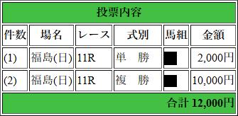 f:id:yu-ichi211:20180715035026p:plain