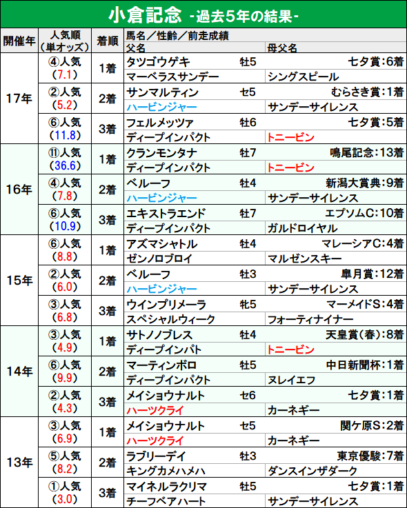 f:id:yu-ichi211:20180805054757p:plain