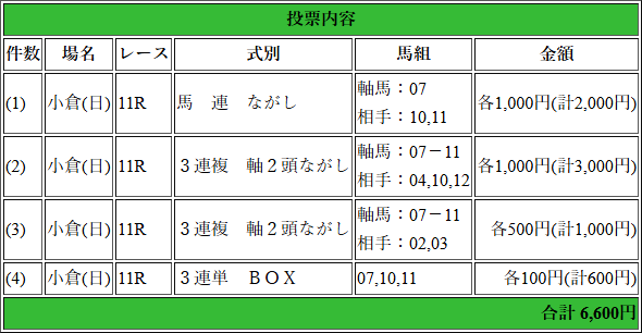 f:id:yu-ichi211:20180805055552p:plain
