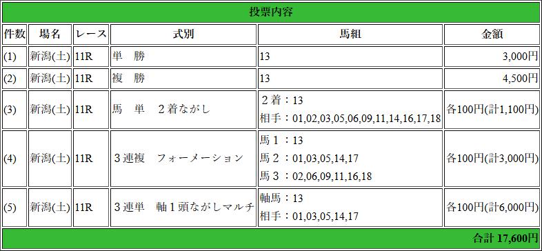 f:id:yu-ichi211:20180811103811p:plain
