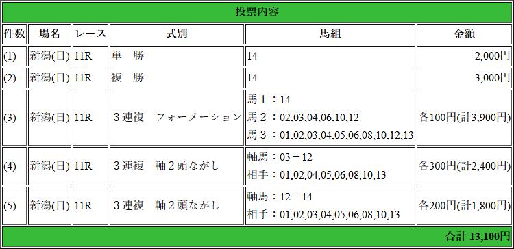 f:id:yu-ichi211:20180812022314p:plain