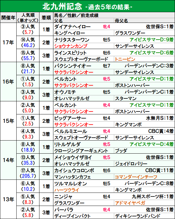 f:id:yu-ichi211:20180816124445p:plain