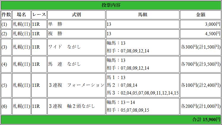 f:id:yu-ichi211:20180819062657p:plain