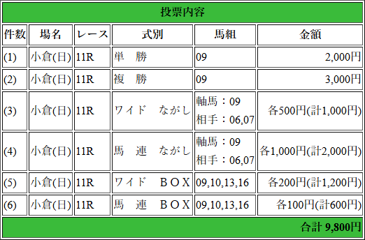 f:id:yu-ichi211:20180819062846p:plain