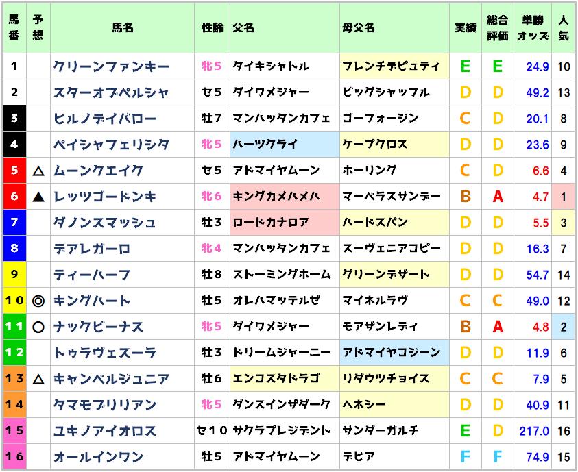 f:id:yu-ichi211:20180826052252p:plain