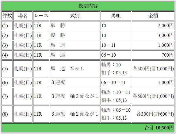 f:id:yu-ichi211:20180826053907p:plain